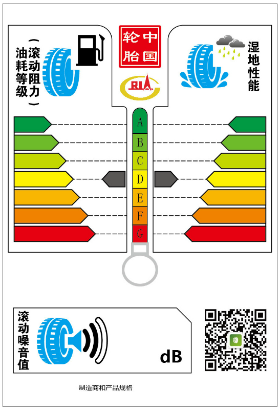 Chinese tyre labelling by CRIA.png